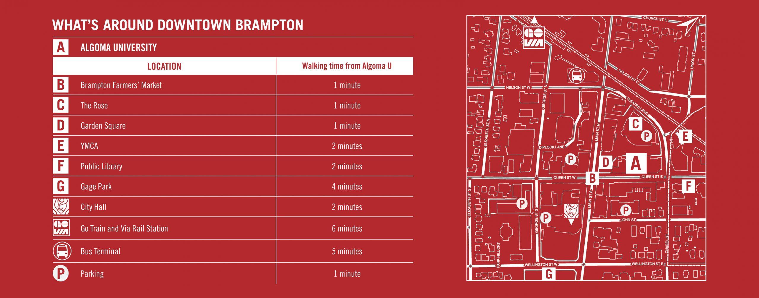 Downtown Brampton Map